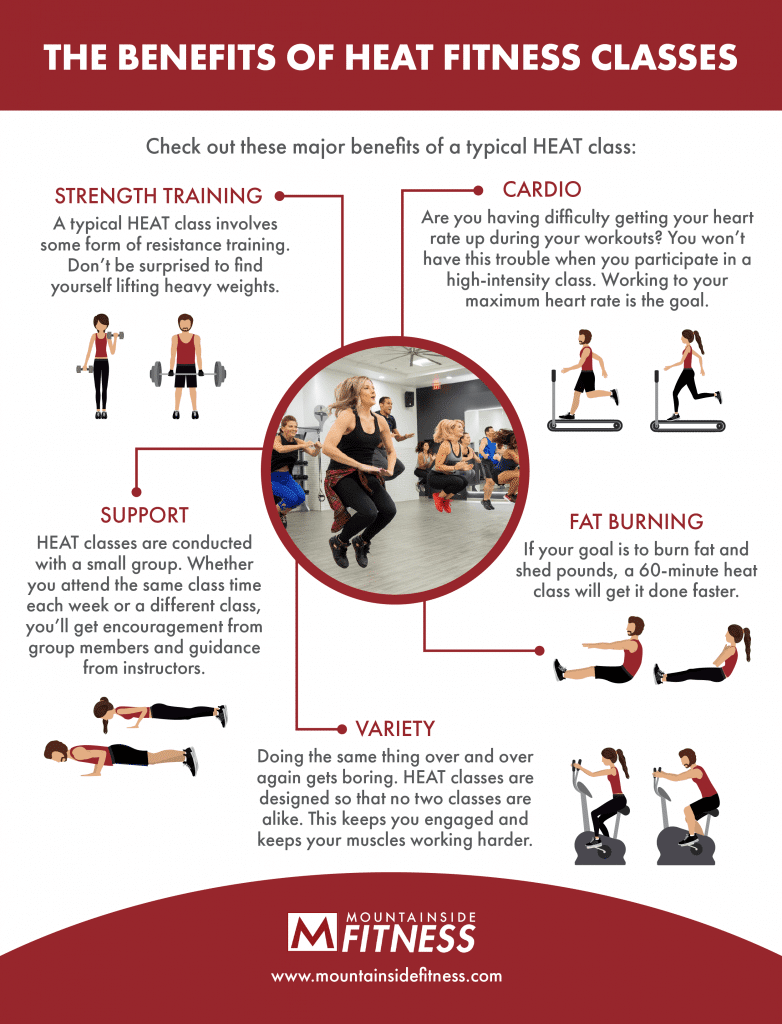 Unknown Facts About Wellbeing 1681785_Mountainside-Fitness_The-Benefits-of-HEAT-Fitness-Classes-782x1024