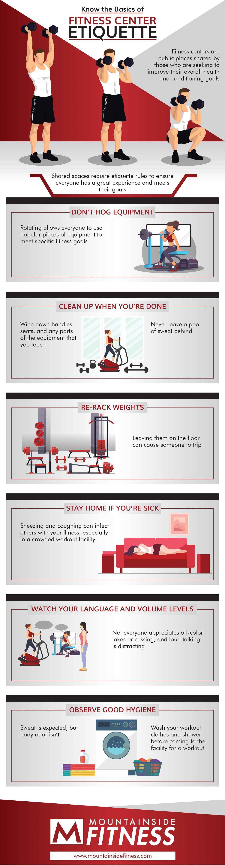 Basic of Fitness Center Phoenix AZ